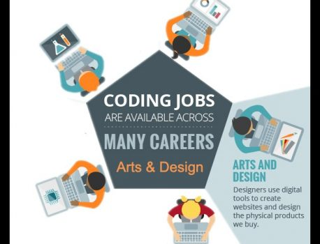 A coding career in arts and design?
